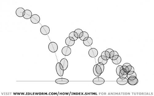 Анимация прыгающего мяча