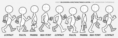 Анимация цикла ходьбы